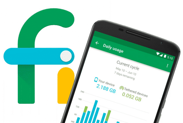 Google Fi offers affordable global roaming services - Phone Plans