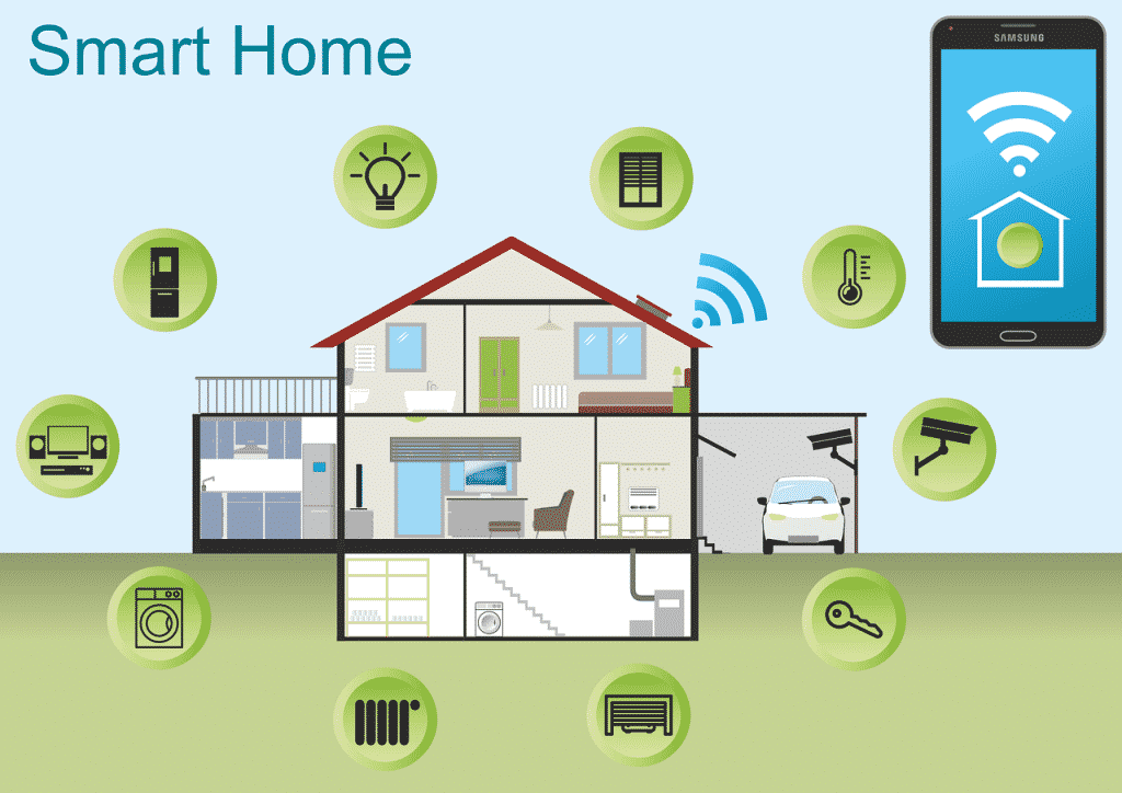 Smart Home and eSIM